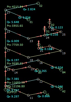 CADRE Flow pipe system analysis software