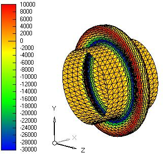 CADRE Pro finite element analysis